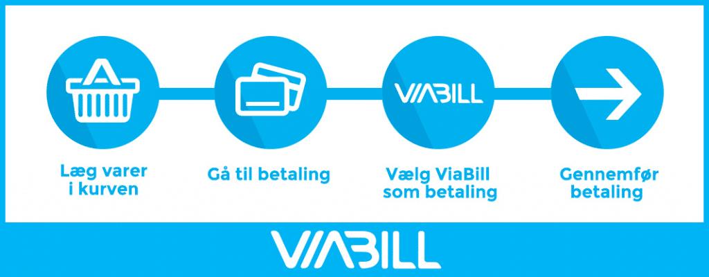 76b8502a276 Køb bandage i dag, betal senere med ViaBil | Bandageshoppen.dk